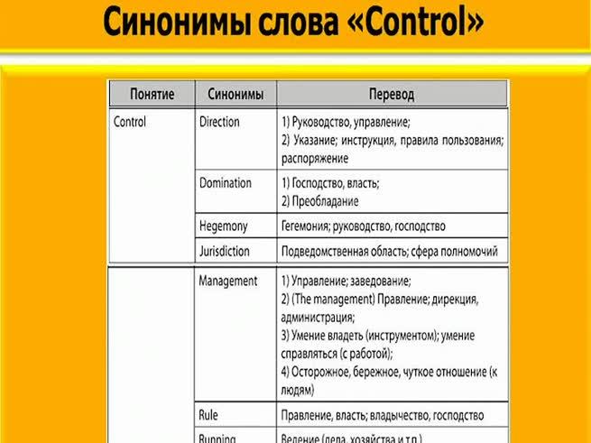 Теоретические основы и эволюция развития операцио...