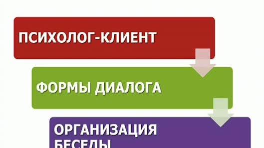 Ю.Е. Алешина [1994]