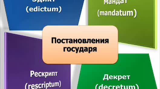 Эдикт, или указ, (edictum)